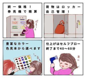カラー専門店の仕組み