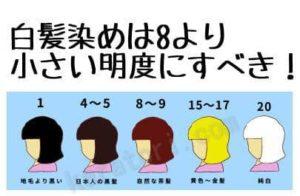 白髪を染める明度は8未満